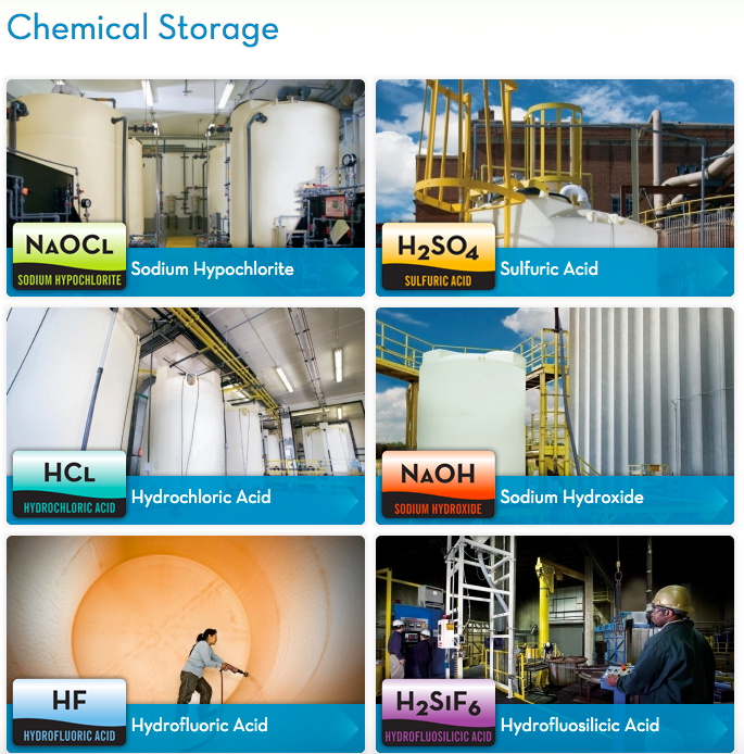 Popularly Stored Chemicals