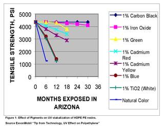Carbon_Black_and_Plastics_Page_3.jpg