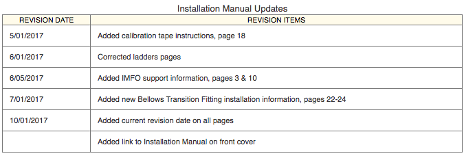 Installation Manual for Polyethylene Chemical Tanks and Accessories   Poly Processing.png