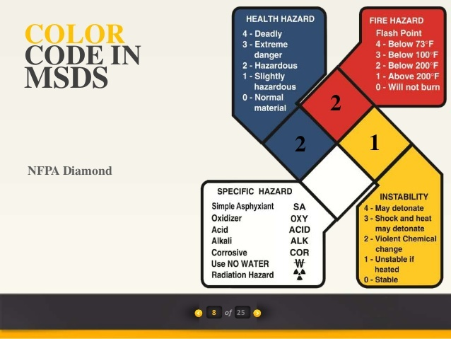 introduction-to-msds-11-638.jpg