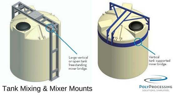 Tank mixing and mixer mounts
